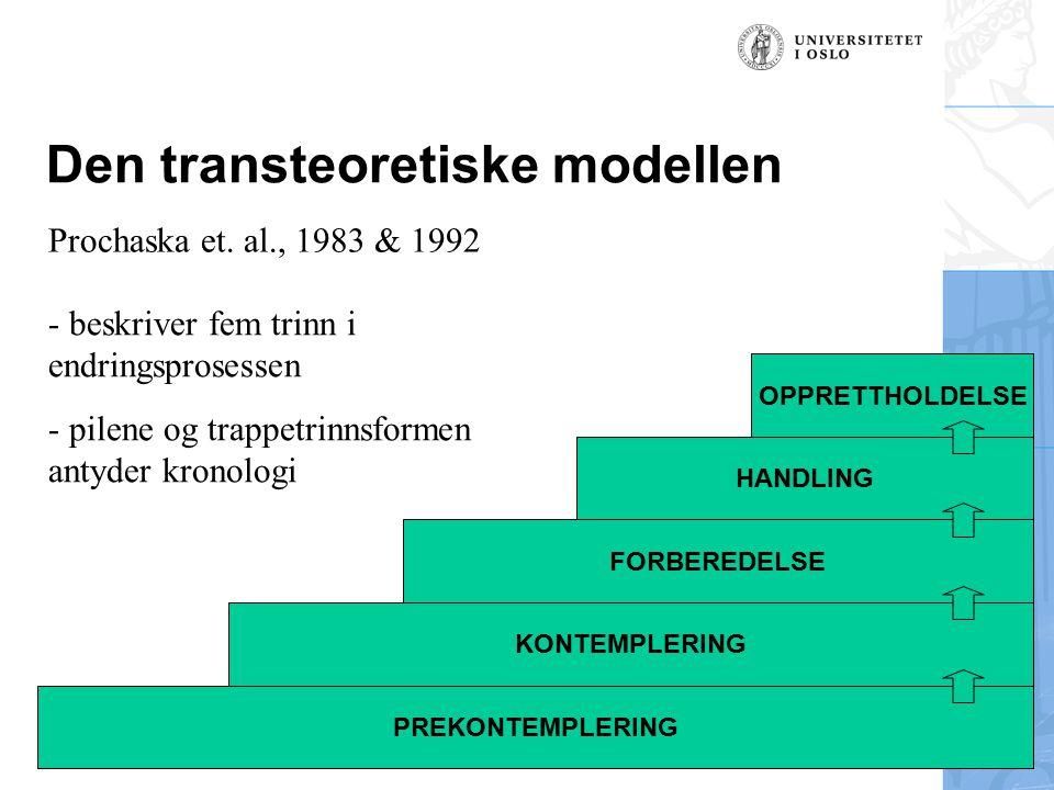 Håvar Brendryen, Stipendiat, Psykologisk institutt Den transteoretiske modellen OPPRETTHOLDELSE HANDLING FORBEREDELSE KONTEMPLERING PREKONTEMPLERING P