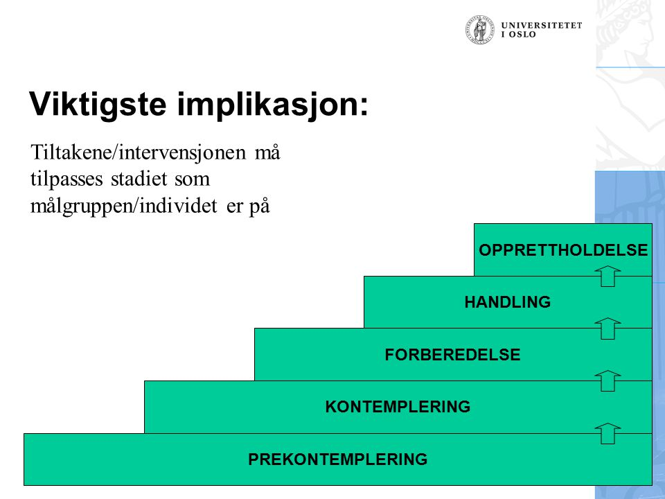 Håvar Brendryen, Stipendiat, Psykologisk institutt Viktigste implikasjon: OPPRETTHOLDELSE HANDLING FORBEREDELSE KONTEMPLERING PREKONTEMPLERING Tiltake