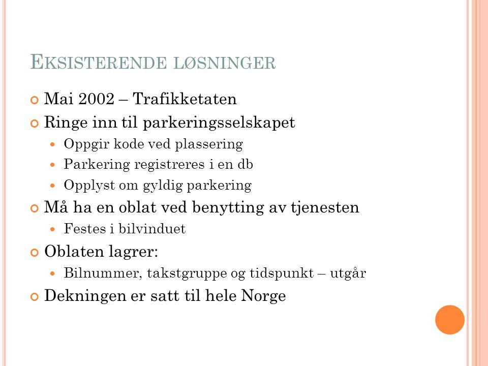 E KSISTERENDE LØSNINGER Mai 2002 – Trafikketaten Ringe inn til parkeringsselskapet Oppgir kode ved plassering Parkering registreres i en db Opplyst om gyldig parkering Må ha en oblat ved benytting av tjenesten Festes i bilvinduet Oblaten lagrer: Bilnummer, takstgruppe og tidspunkt – utgår Dekningen er satt til hele Norge