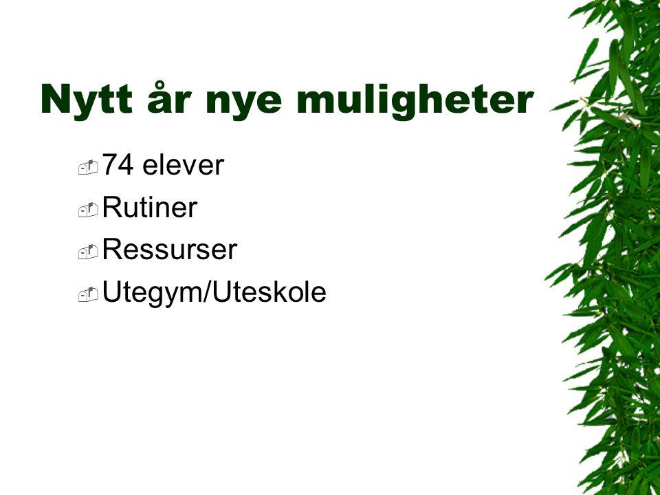 NORSK Dere foreldre kan gjøre mye for å hjelpe barnet ditt i norsk muntlig.
