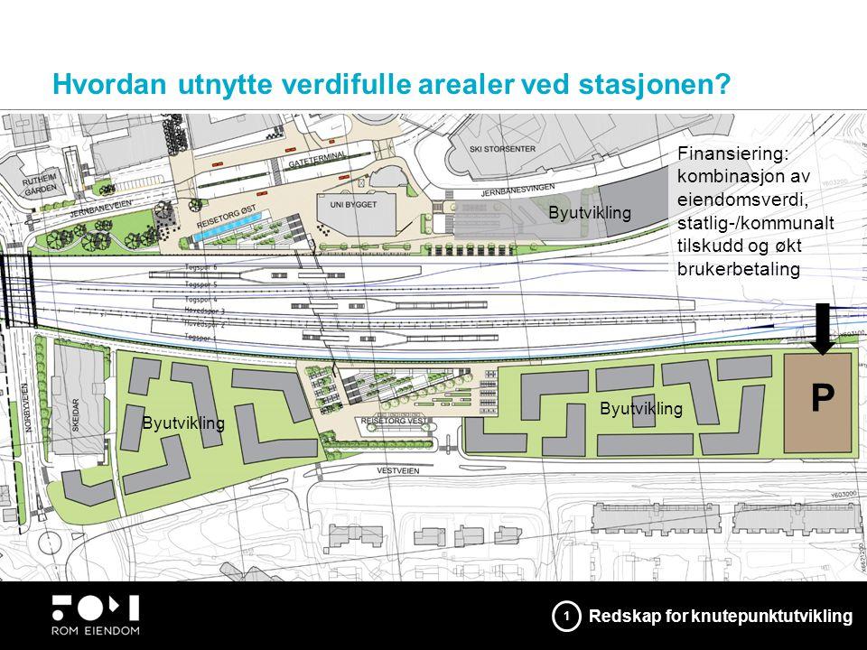 Hvordan utnytte verdifulle arealer ved stasjonen? Bedre byrom der mennesker møtes Redskap for knutepunktutvikling 1 Finansiering: kombinasjon av eiend