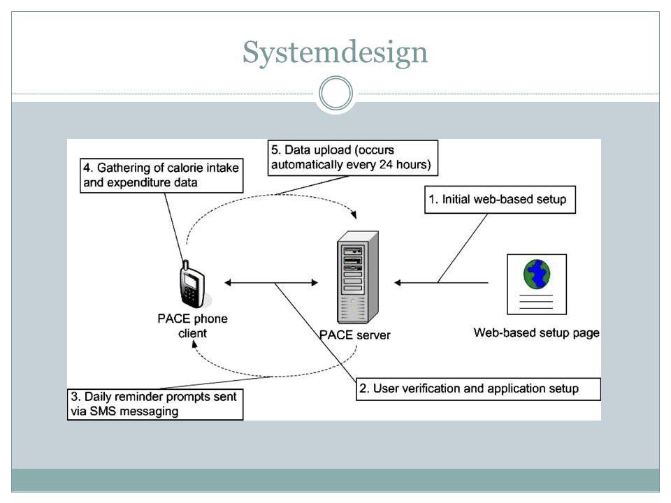 Systemdesign