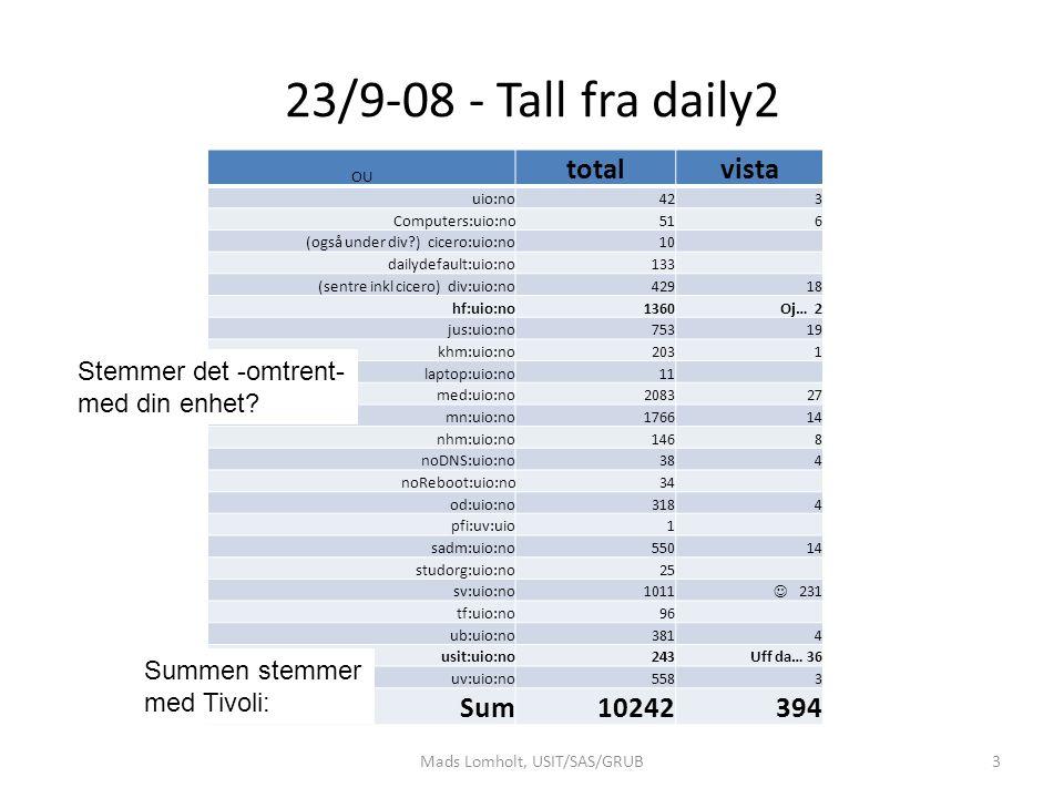 23/9-08 - Tall fra daily2 Mads Lomholt, USIT/SAS/GRUB3 OU totalvista uio:no423 Computers:uio:no516 (også under div?) cicero:uio:no10 dailydefault:uio: