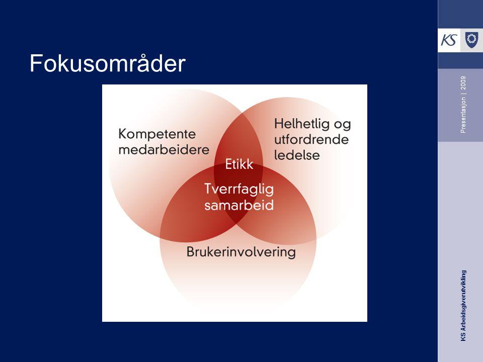 KS Arbeidsgiverutvikling Presentasjon | 2009 Fokusområder