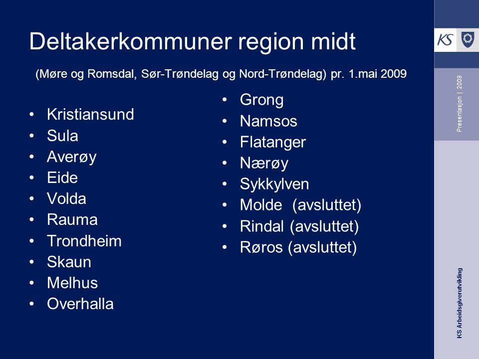 KS Arbeidsgiverutvikling Presentasjon | 2009 Deltakerkommuner region midt (Møre og Romsdal, Sør-Trøndelag og Nord-Trøndelag) pr. 1.mai 2009 Kristiansu