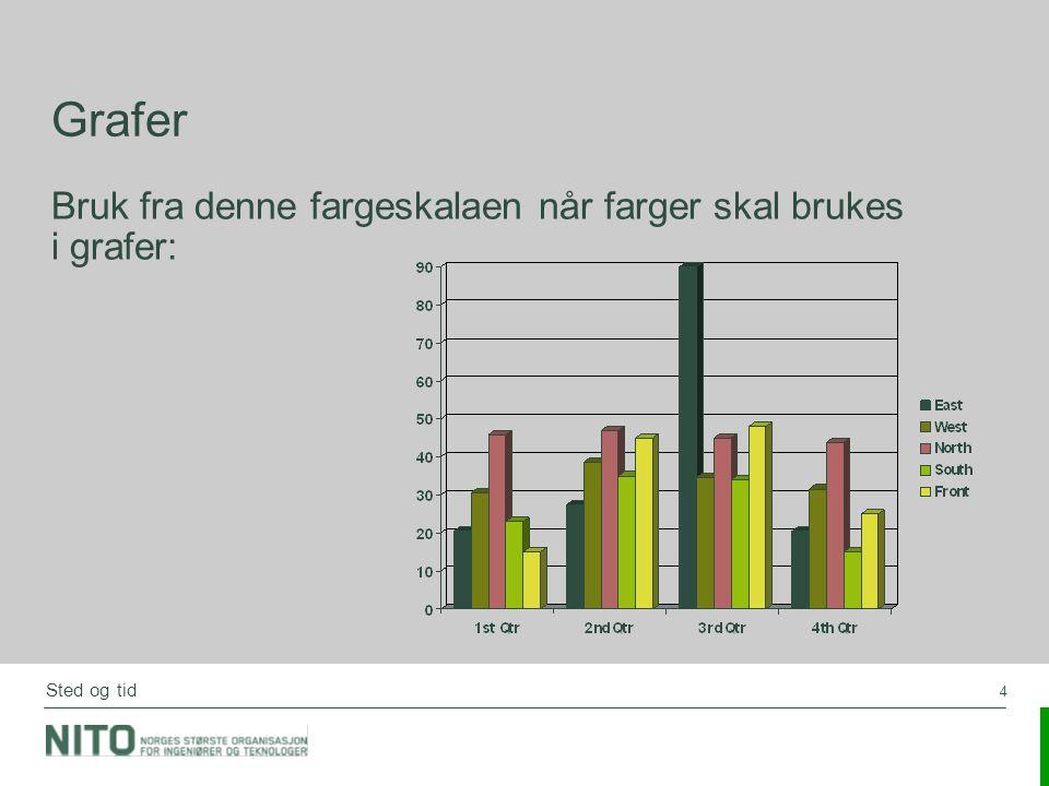 4 Sted og tid Grafer Bruk fra denne fargeskalaen når farger skal brukes i grafer: