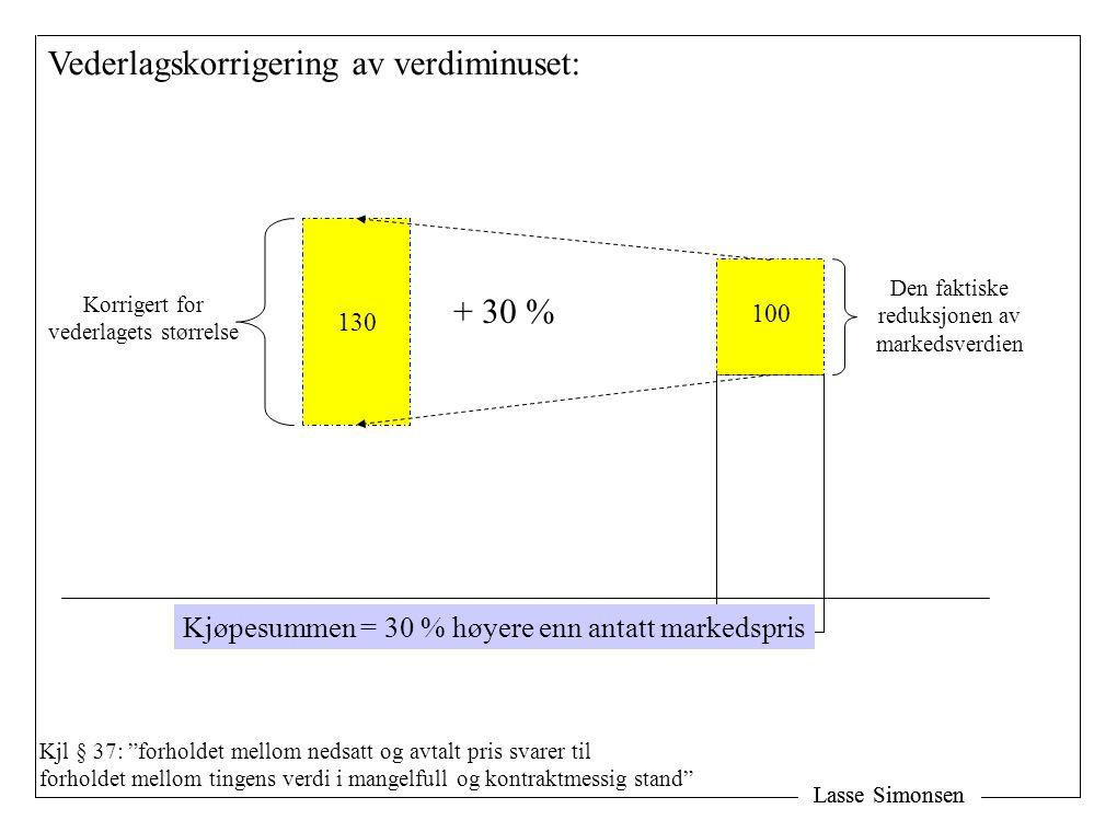Lasse Simonsen Korrigert for vederlagets størrelse + 30 % Vederlagskorrigering av verdiminuset: Den faktiske reduksjonen av markedsverdien Kjøpesummen