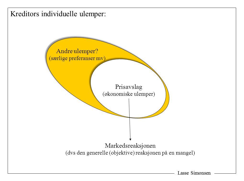 Lasse Simonsen Kreditors individuelle ulemper: Prisavslag (økonomiske ulemper) Markedsreaksjonen (dvs den generelle (objektive) reaksjonen på en mange
