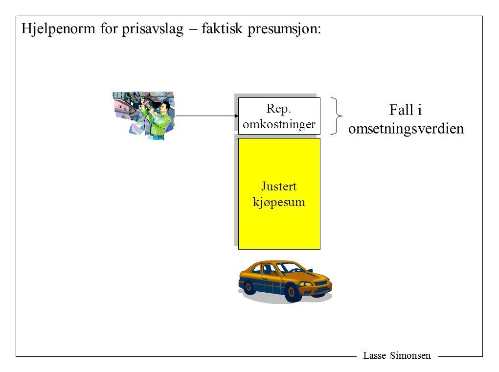 Lasse Simonsen Hjelpenorm for prisavslag – faktisk presumsjon: Justert kjøpesum Justert kjøpesum Rep. omkostninger Rep. omkostninger Fall i omsetnings
