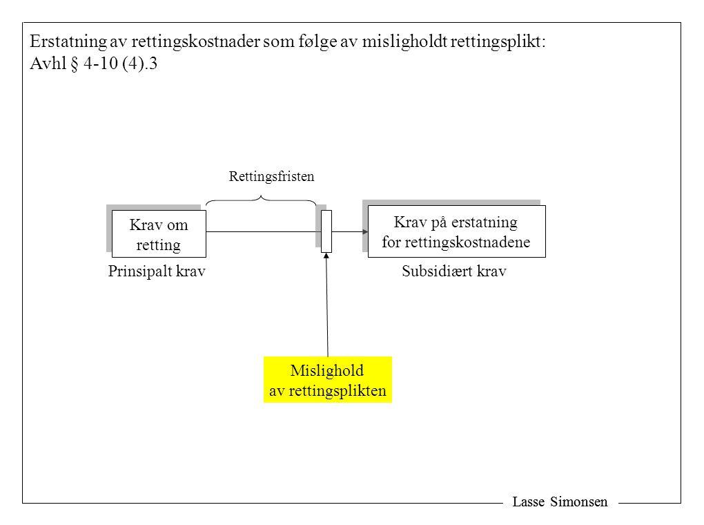 Lasse Simonsen Erstatning av rettingskostnader som følge av misligholdt rettingsplikt: Avhl § 4-10 (4).3 Krav om retting Krav om retting Rettingsfrist