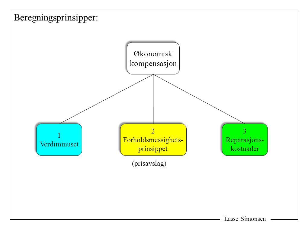 Lasse Simonsen Økonomisk kompensasjon Økonomisk kompensasjon 2 Forholdsmessighets- prinsippet 2 Forholdsmessighets- prinsippet 3 Reparasjons- kostnade