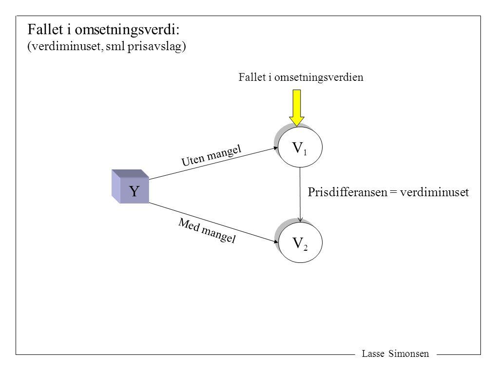 Lasse Simonsen Fallet i omsetningsverdi: (verdiminuset, sml prisavslag) V1V1 V1V1 V2V2 V2V2 Prisdifferansen = verdiminuset Fallet i omsetningsverdien