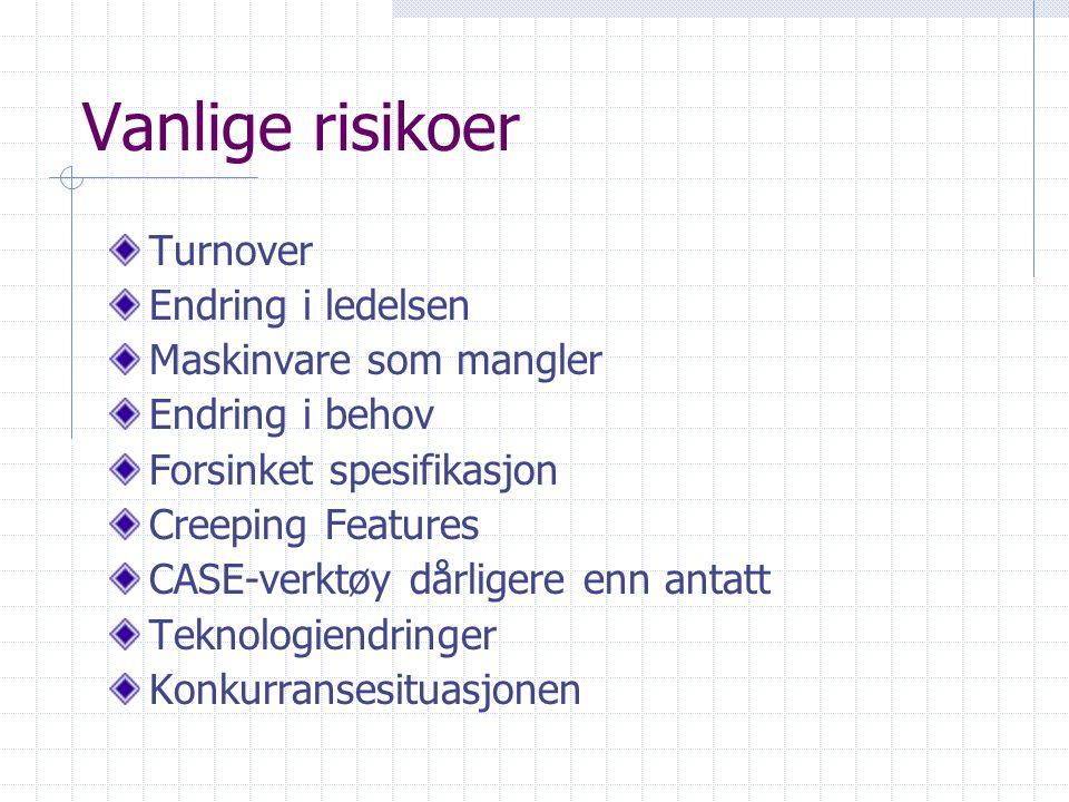 Risikoadministrasjons- prosessen Risikoidentifikasjon Risikoanalyse Risikoplanlegging Risikoovervåkning