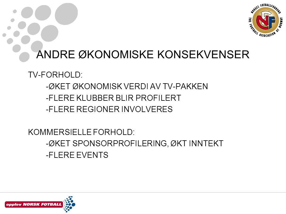 ANDRE ØKONOMISKE KONSEKVENSER TV-FORHOLD: -ØKET ØKONOMISK VERDI AV TV-PAKKEN -FLERE KLUBBER BLIR PROFILERT -FLERE REGIONER INVOLVERES KOMMERSIELLE FORHOLD: -ØKET SPONSORPROFILERING, ØKT INNTEKT -FLERE EVENTS
