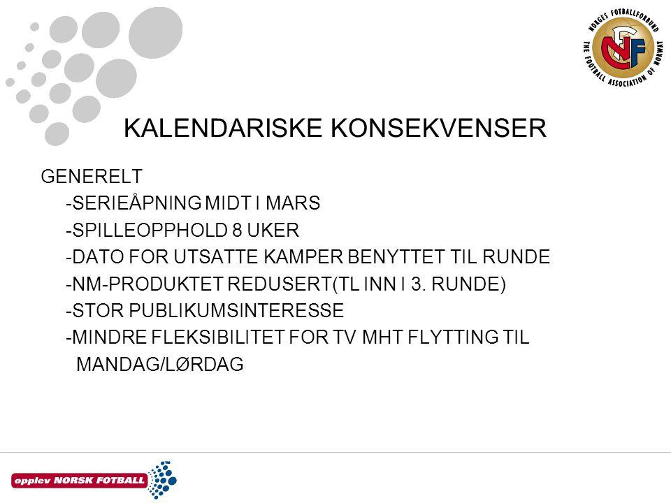 KALENDARISKE KONSEKVENSER GENERELT -SERIEÅPNING MIDT I MARS -SPILLEOPPHOLD 8 UKER -DATO FOR UTSATTE KAMPER BENYTTET TIL RUNDE -NM-PRODUKTET REDUSERT(TL INN I 3.
