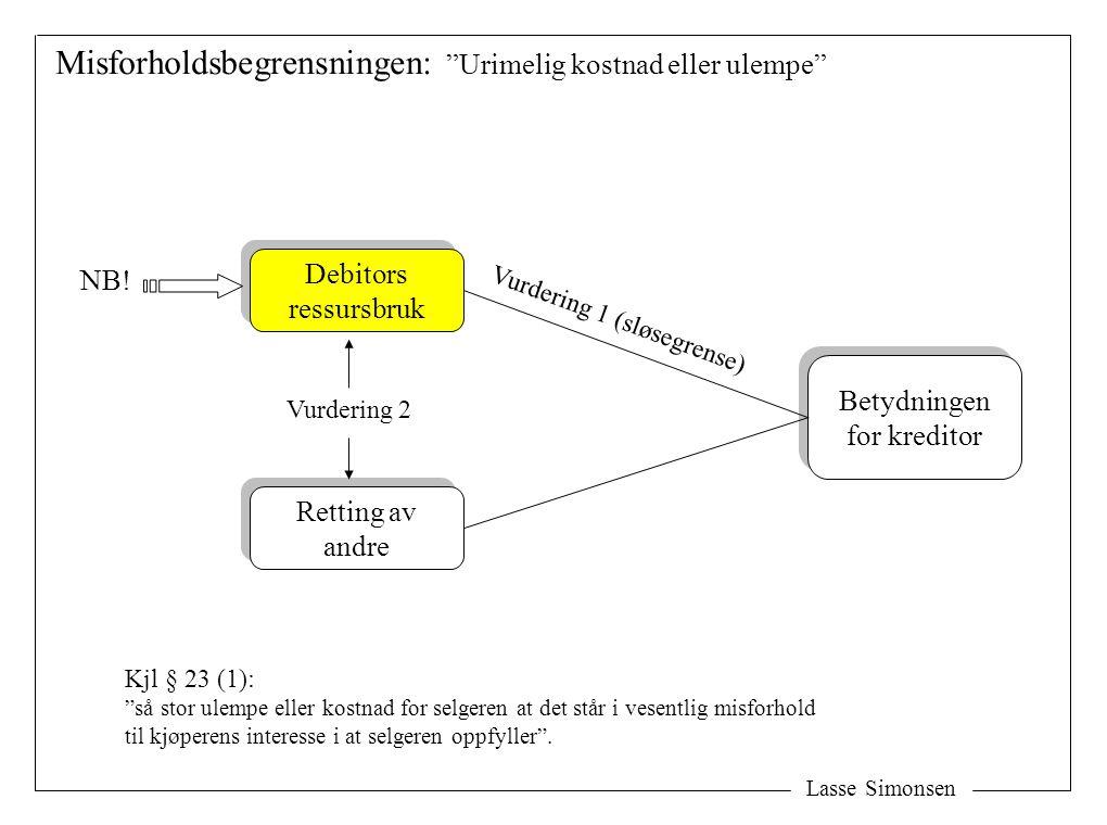 Lasse Simonsen Misforholdsbegrensningen: Urimelig kostnad eller ulempe Debitors ressursbruk Debitors ressursbruk Retting av andre Retting av andre Betydningen for kreditor Betydningen for kreditor Vurdering 1 (sløsegrense) Vurdering 2 NB.