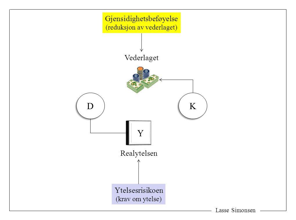 Lasse Simonsen D D K K Vederlaget Realytelsen Gjensidighetsbeføyelse (reduksjon av vederlaget) Ytelsesrisikoen (krav om ytelse)