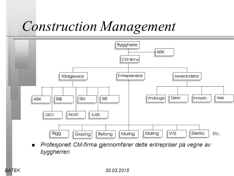 BATEK30.03.2015 Construction Management n Profesjonelt CM-firma gjennomfører delte entrepriser på vegne av byggherren