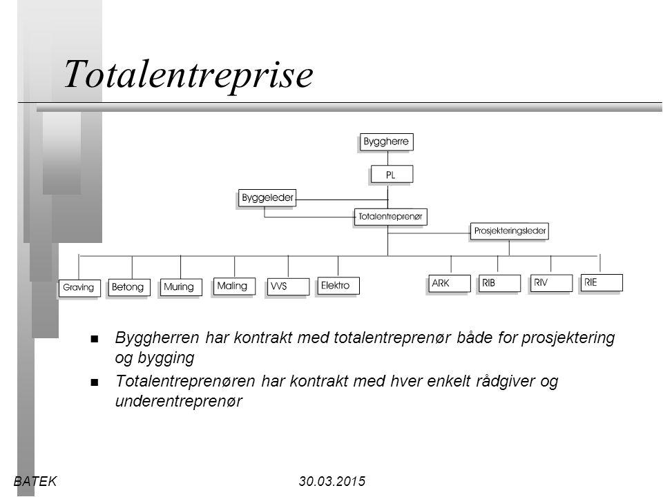 BATEK30.03.2015 Byggeprosess med ny PBL n Trådte i kraft fra 13.