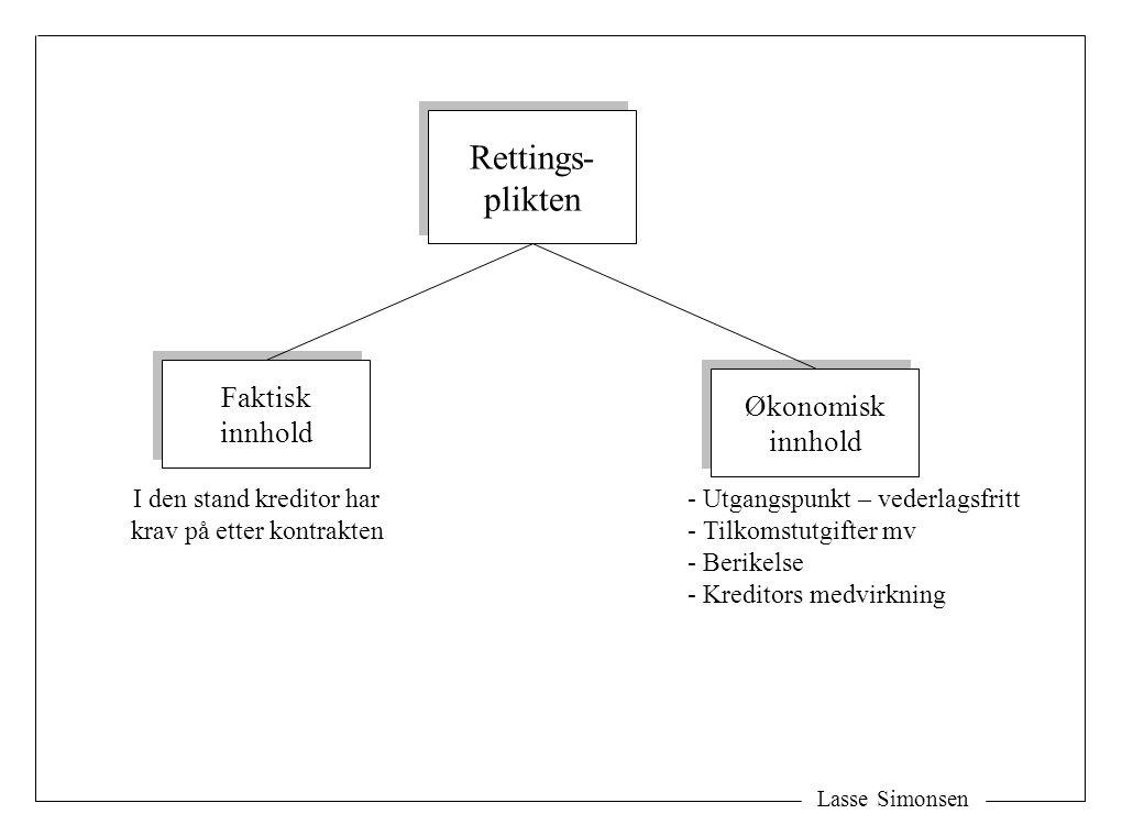 Lasse Simonsen Rettings- plikten Rettings- plikten Faktisk innhold Faktisk innhold Økonomisk innhold Økonomisk innhold I den stand kreditor har krav på etter kontrakten - Utgangspunkt – vederlagsfritt - Tilkomstutgifter mv - Berikelse - Kreditors medvirkning