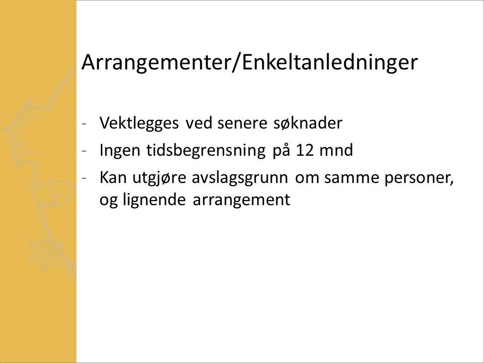Arrangementer/Enkeltanledninger -Vektlegges ved senere søknader -Ingen tidsbegrensning på 12 mnd -Kan utgjøre avslagsgrunn om samme personer, og lignende arrangement