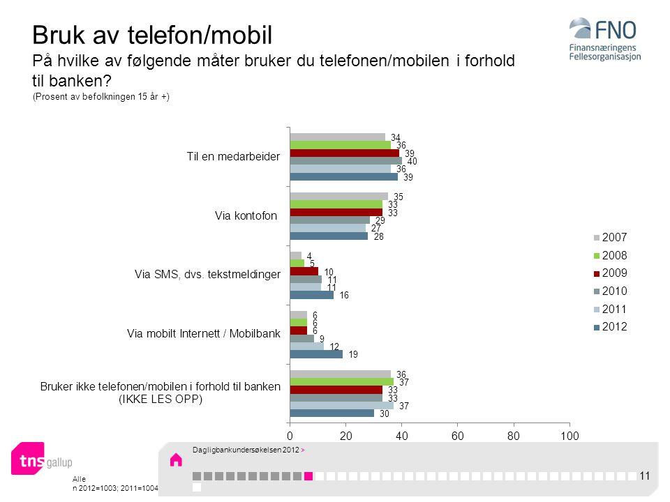 Alle n 2012=1003; 2011=1004 Bruk av telefon/mobil På hvilke av følgende måter bruker du telefonen/mobilen i forhold til banken.