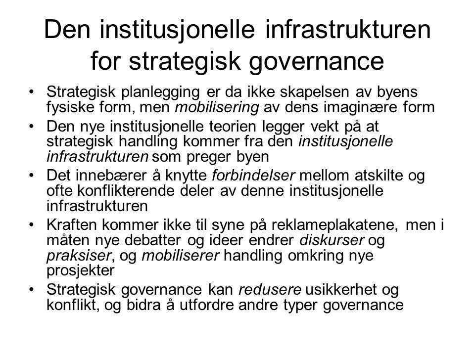 Den institusjonelle infrastrukturen for strategisk governance Strategisk planlegging er da ikke skapelsen av byens fysiske form, men mobilisering av dens imaginære form Den nye institusjonelle teorien legger vekt på at strategisk handling kommer fra den institusjonelle infrastrukturen som preger byen Det innebærer å knytte forbindelser mellom atskilte og ofte konflikterende deler av denne institusjonelle infrastrukturen Kraften kommer ikke til syne på reklameplakatene, men i måten nye debatter og ideer endrer diskurser og praksiser, og mobiliserer handling omkring nye prosjekter Strategisk governance kan redusere usikkerhet og konflikt, og bidra å utfordre andre typer governance