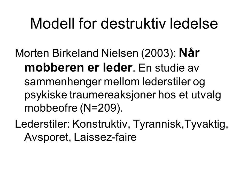 Modell for destruktiv ledelse Morten Birkeland Nielsen (2003): Når mobberen er leder.