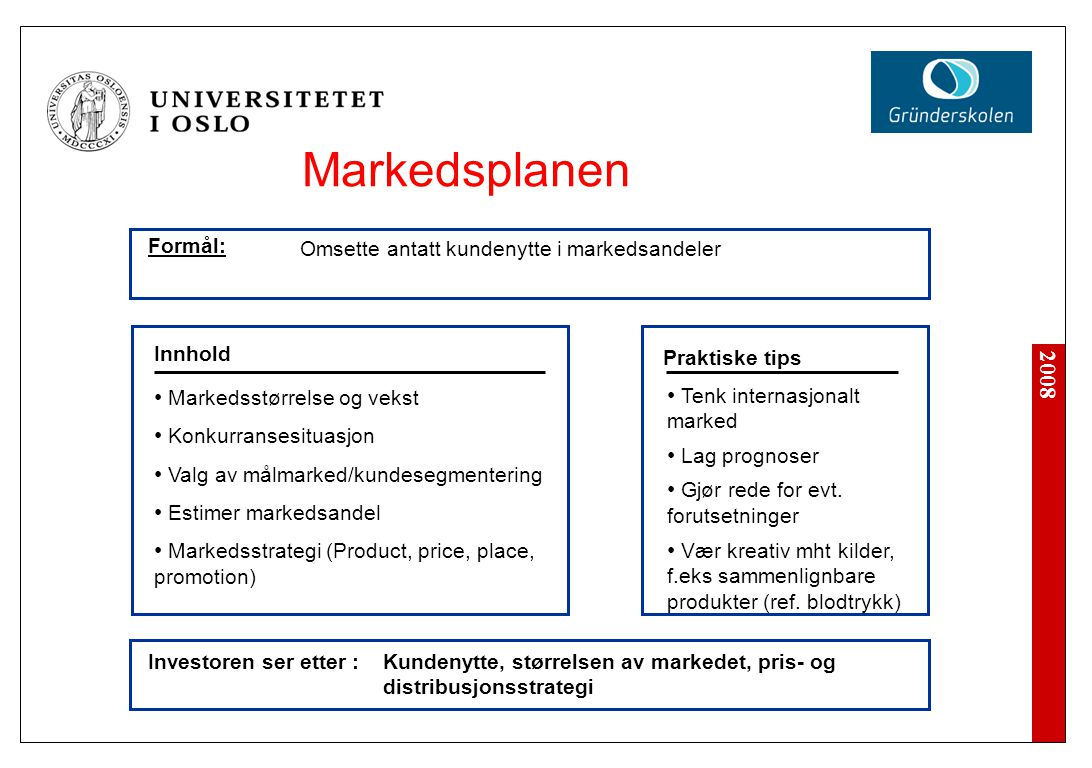 2008 Markedsplanen Investoren ser etter : Tenk internasjonalt marked Lag prognoser Gjør rede for evt.