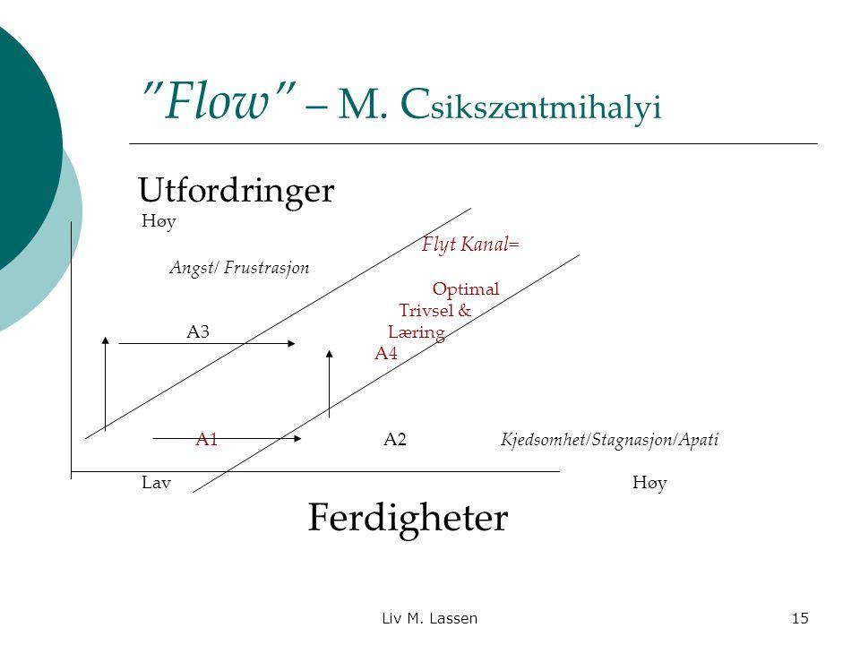 """Liv M. Lassen15 """"Flow"""" – M. C sikszentmihalyi Utfordringer Høy Flyt Kanal= Angst/ Frustrasjon Optimal Trivsel & A3 Læring A4 A1 A2 Kjedsomhet/Stagnasj"""
