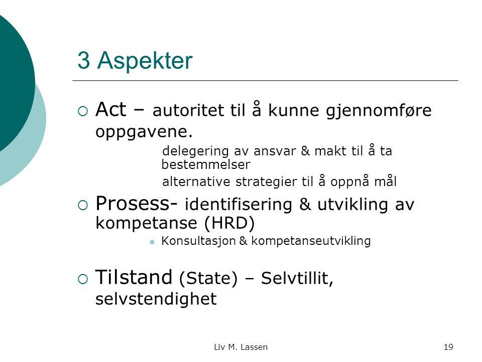 Liv M. Lassen19 3 Aspekter  Act – autoritet til å kunne gjennomføre oppgavene. delegering av ansvar & makt til å ta bestemmelser alternative strategi