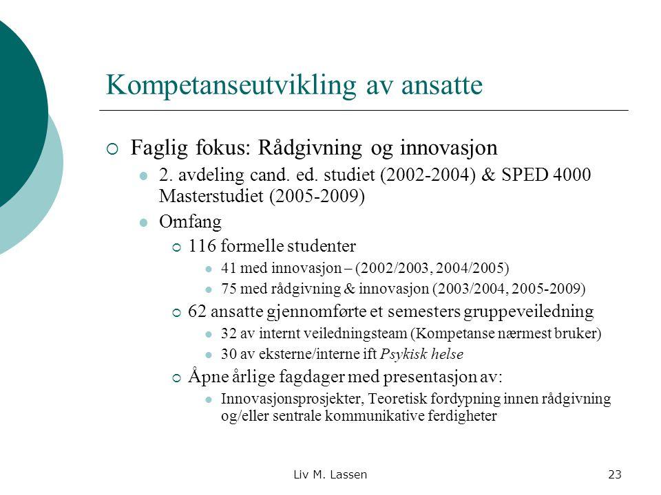 Liv M. Lassen23 Kompetanseutvikling av ansatte  Faglig fokus: Rådgivning og innovasjon 2. avdeling cand. ed. studiet (2002-2004) & SPED 4000 Masterst