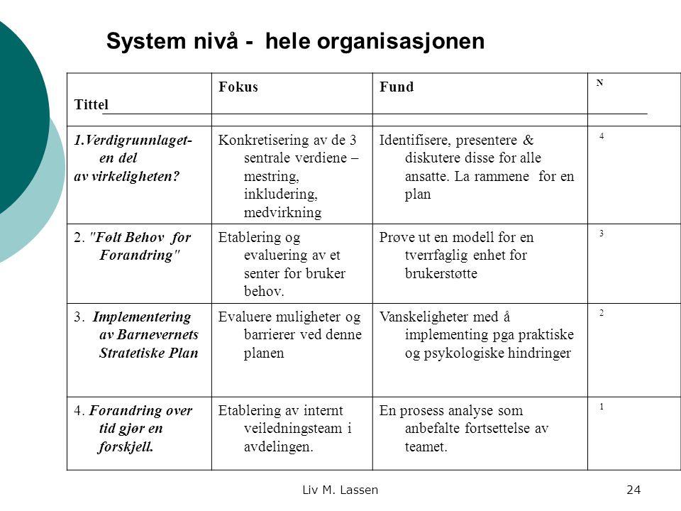 Liv M. Lassen24 System nivå - hele organisasjonen Tittel FokusFund N 1.Verdigrunnlaget- en del av virkeligheten? Konkretisering av de 3 sentrale verdi