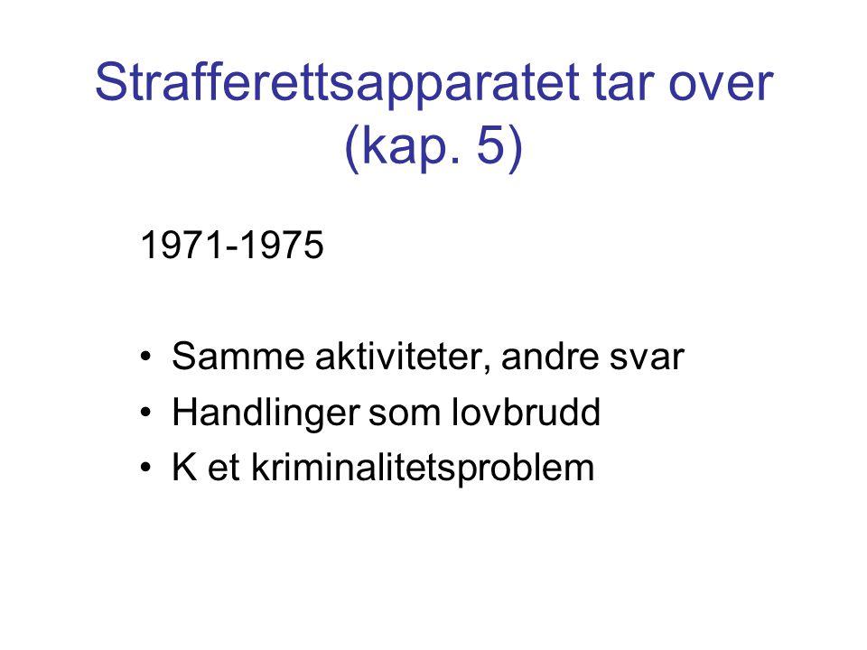 Strafferettsapparatet tar over (kap. 5) 1971-1975 Samme aktiviteter, andre svar Handlinger som lovbrudd K et kriminalitetsproblem