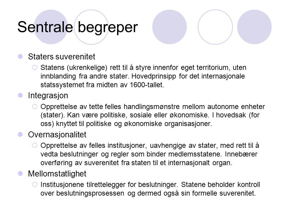 Frihandelsområde (EFTA 1960)  Ingen toll eller restriksjoner på handel mellom medlemsland  Hvert enkelt land bestemmer toll/restriksjoner på handel med tredjeland  Liten grad av koordinert politikk mellom medlemslandene Tollunion (EEC e.