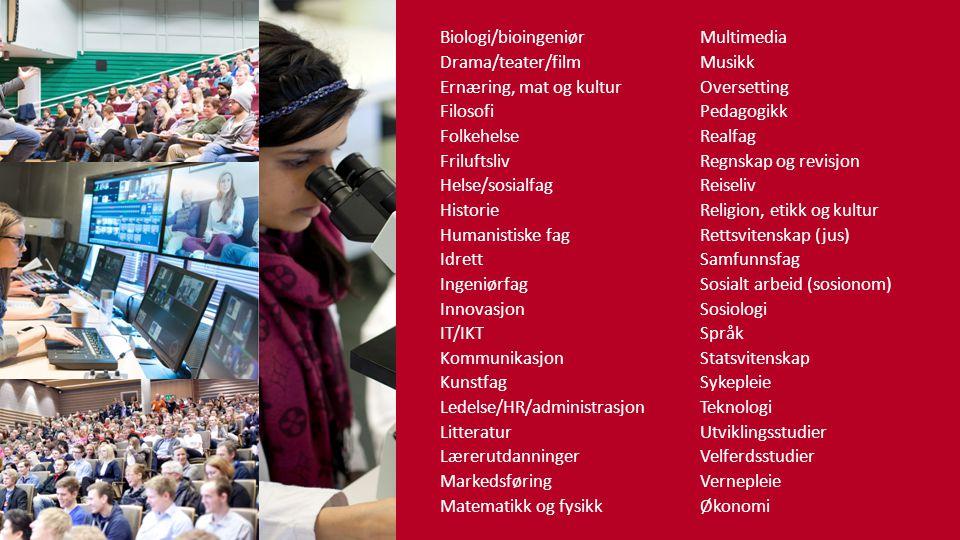 Biologi/bioingeniør Drama/teater/film Ernæring, mat og kultur Filosofi Folkehelse Friluftsliv Helse/sosialfag Historie Humanistiske fag Idrett Ingeniø