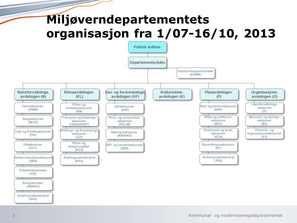 Norsk mal: Tabell Reguleringsplan 2013 – hvor ofte en begrunnelsen er brukt i innsigelse 14