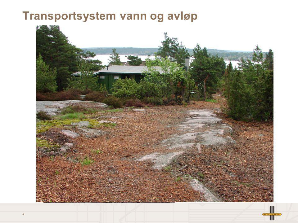5 Teknisk løsning med hytte og transportsystem Grense snitt, fellesanlegg– hytteeier H=1125 mm D=620 mm