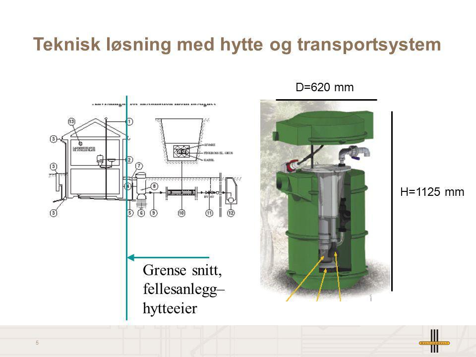 6 Renseanlegg Et biologisk / kjemisk renseanlegg er et lukket system som graves ned i bakken.