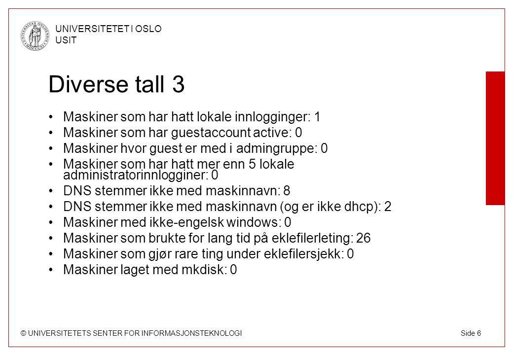 © UNIVERSITETETS SENTER FOR INFORMASJONSTEKNOLOGI UNIVERSITETET I OSLO USIT Side 6 Diverse tall 3 Maskiner som har hatt lokale innlogginger: 1 Maskine