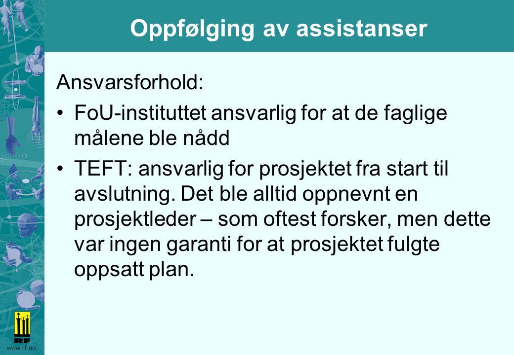 www.rf.no Oppfølging av assistanser Ansvarsforhold: FoU-instituttet ansvarlig for at de faglige målene ble nådd TEFT: ansvarlig for prosjektet fra start til avslutning.