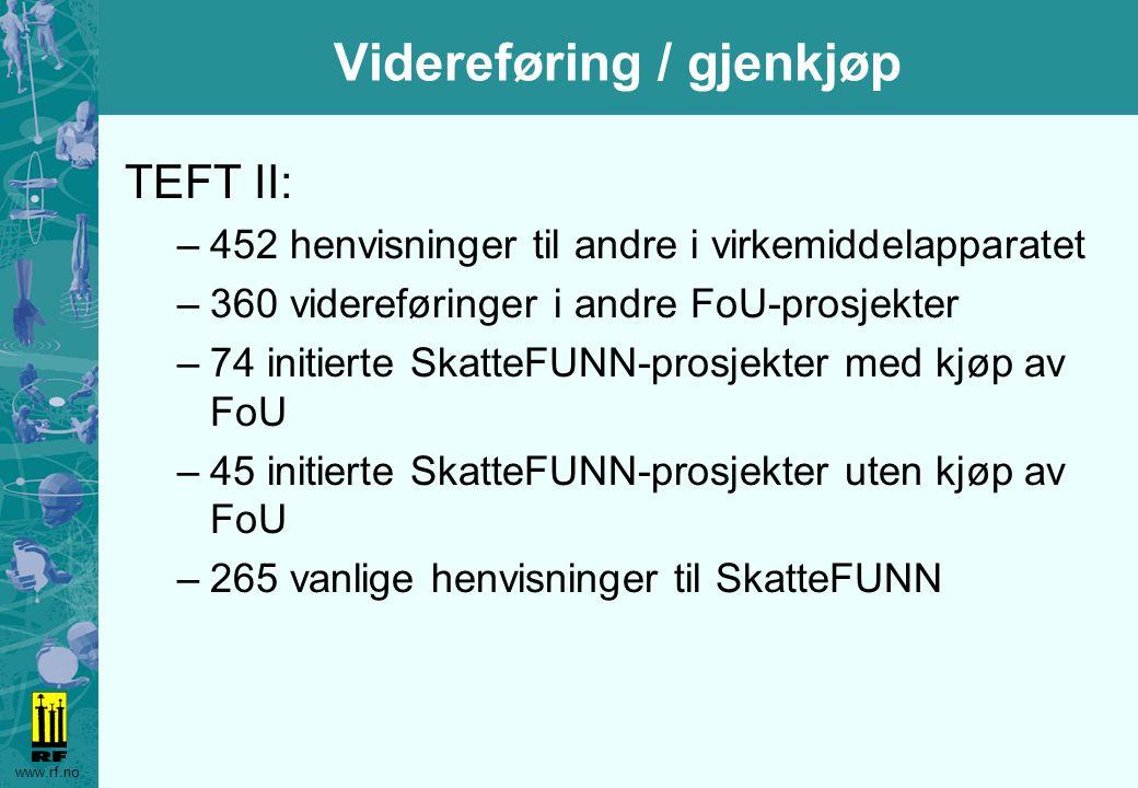 www.rf.no Videreføring / gjenkjøp TEFT II: –452 henvisninger til andre i virkemiddelapparatet –360 videreføringer i andre FoU-prosjekter –74 initierte SkatteFUNN-prosjekter med kjøp av FoU –45 initierte SkatteFUNN-prosjekter uten kjøp av FoU –265 vanlige henvisninger til SkatteFUNN