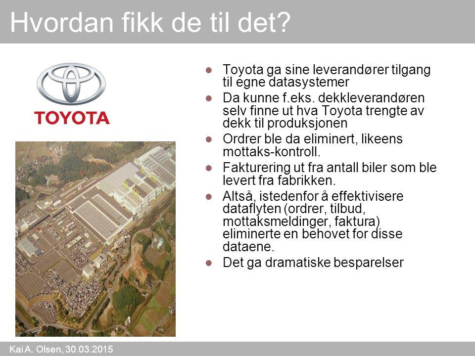 Kai A. Olsen, 30.03.2015 10 Hvordan fikk de til det? Toyota ga sine leverandører tilgang til egne datasystemer Da kunne f.eks. dekkleverandøren selv f