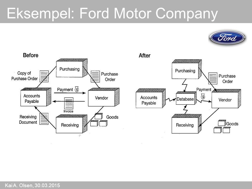 Kai A. Olsen, 30.03.2015 8 Eksempel: Ford Motor Company