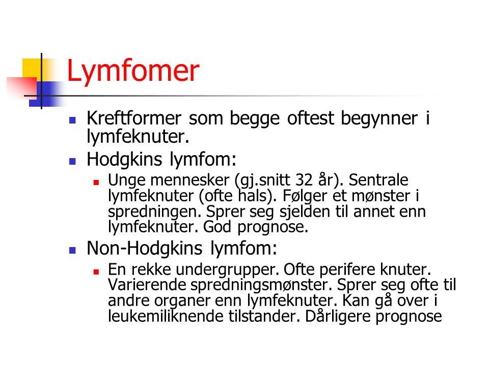 Lymfomer Kreftformer som begge oftest begynner i lymfeknuter. Hodgkins lymfom: Unge mennesker (gj.snitt 32 år). Sentrale lymfeknuter (ofte hals). Følg