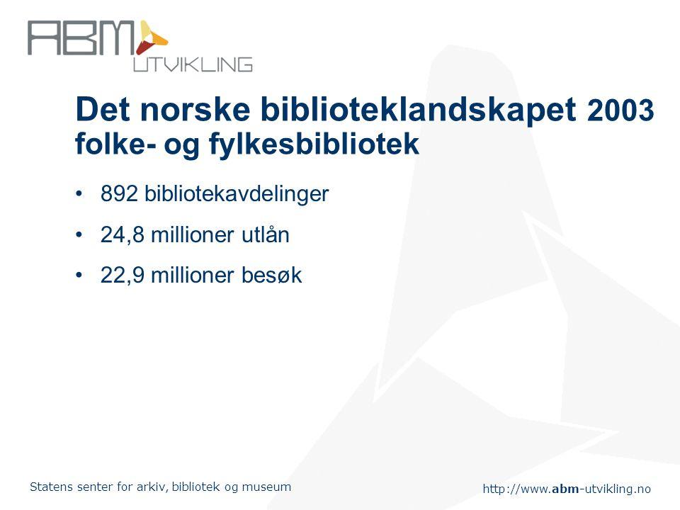 http://www.abm-utvikling.no Statens senter for arkiv, bibliotek og museum Sentralt statlig nivå Fylkeskommunalt nivå Privat sektor Nasjonalbiblioteket