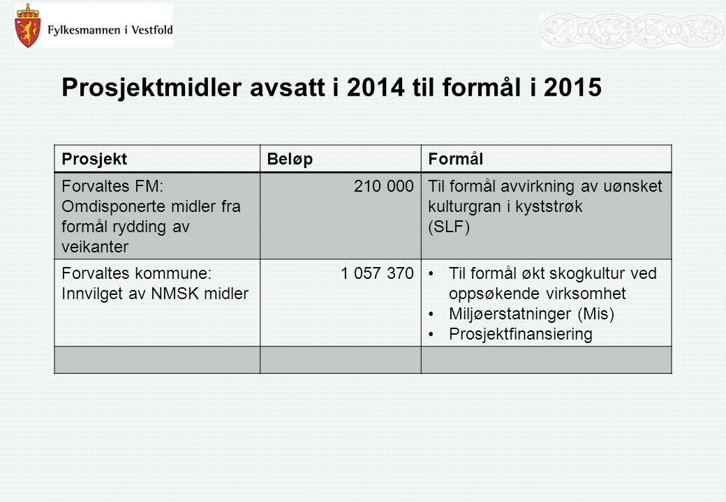 Prosjektmidler avsatt i 2014 til formål i 2015 ProsjektBeløpFormål Forvaltes FM: Omdisponerte midler fra formål rydding av veikanter 210 000Til formål
