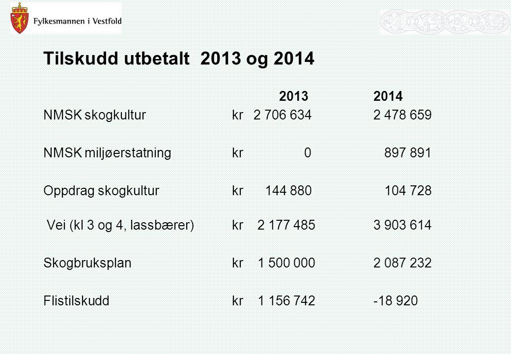 Tilskudd utbetalt 2013 og 2014 20132014 NMSK skogkultur kr 2 706 6342 478 659 NMSK miljøerstatningkr 0 897 891 Oppdrag skogkulturkr 144 880 104 728 Ve