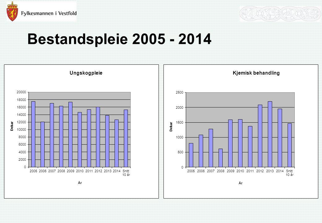 Bestandspleie 2005 - 2014