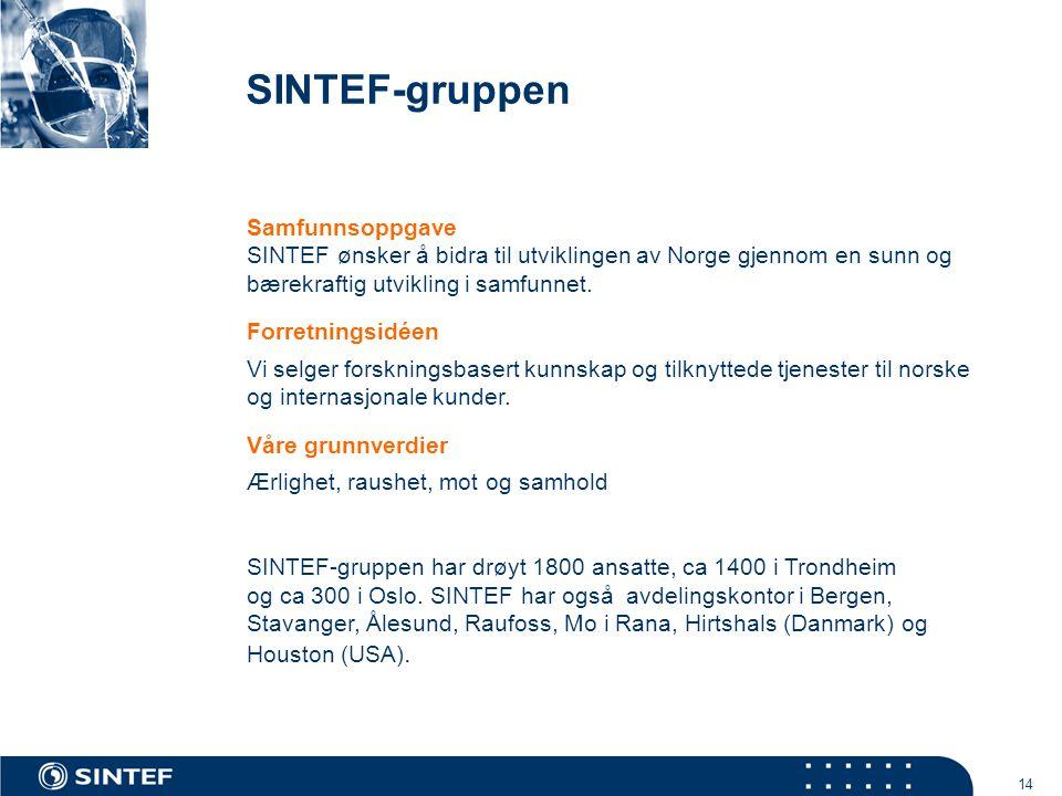 14 Samfunnsoppgave SINTEF ønsker å bidra til utviklingen av Norge gjennom en sunn og bærekraftig utvikling i samfunnet.